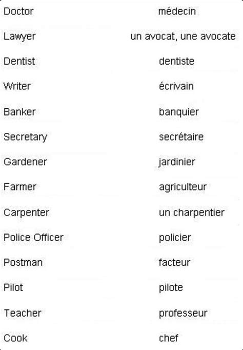 Basic French   Learn french online, French vocabulary, How ...