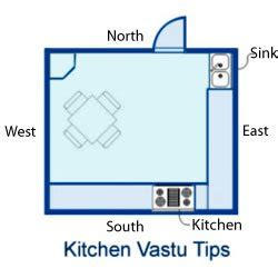 vastu shastra for kitchen sink ten vastu shastra tips for your kitchen real vastu 8799