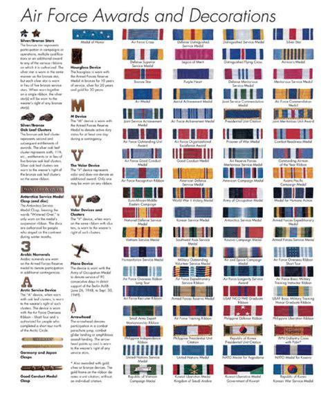 air force award chart air force jrotc ribbon rack