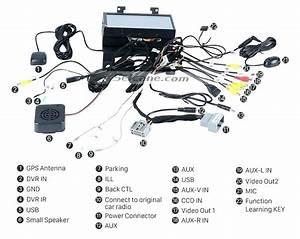 2004 Land Roverlander Radio Wiring Diagram