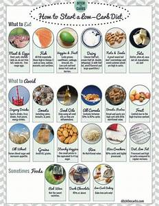 Indian Diet Chart For Weight Loss For Pdf Atkins Diet For Beginner Keto Diet Chart In Malayalam