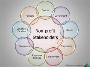 Non-Profit Stakeholder Examples