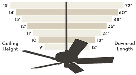 how to measure ceiling fan blades ceiling fan blade size guide www energywarden net