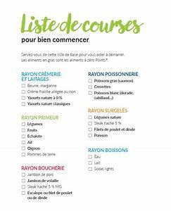 Listes De Courses : liste de courses pour bien d marrer weight watchers ~ Nature-et-papiers.com Idées de Décoration