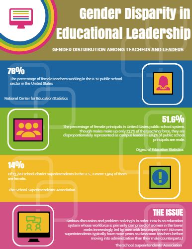 definition  gender disparity  education definitoin