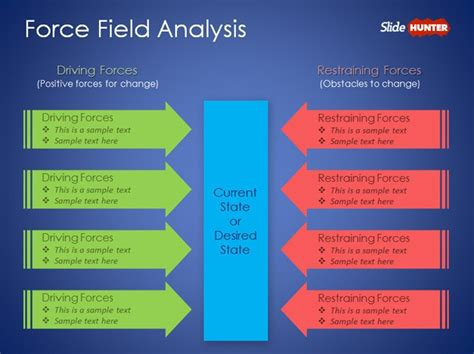 force field analysis diagram model templates