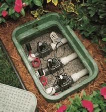Gardena Bewässerungssystem Planung : bew sserungssysteme f r den garten novelta beregnungsanlagen ~ Lizthompson.info Haus und Dekorationen