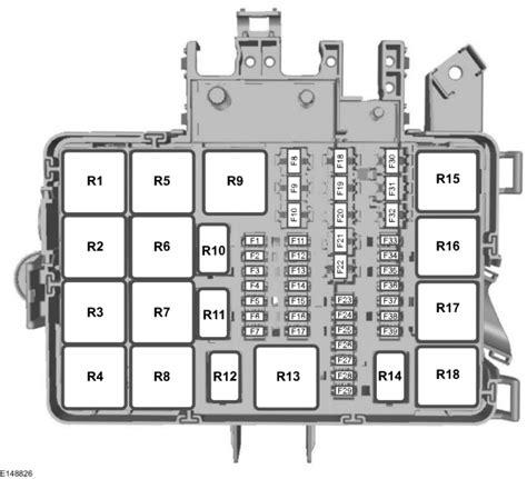 ford transit mk8 from 2015 fuse box diagram eu version auto genius