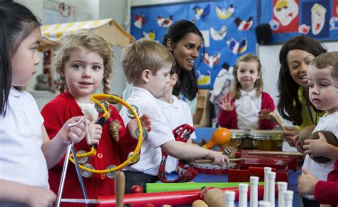 support  holistic development  children  early