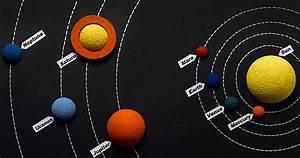 Solar System Science Model