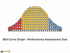 bell curve graph powerpoint With bell curve powerpoint template