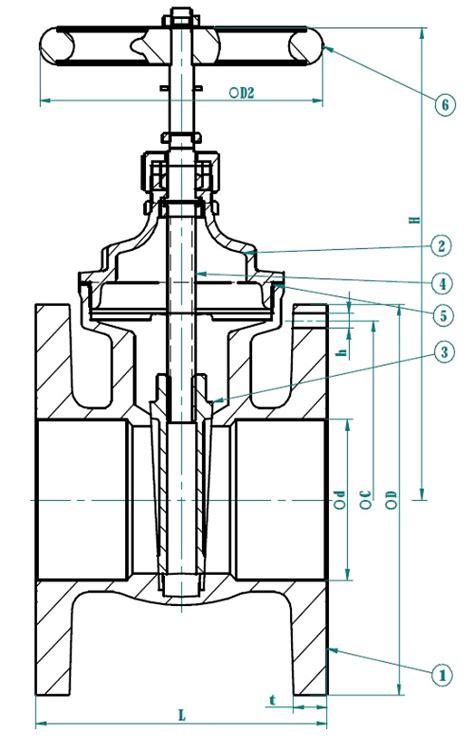 marine bronze gate valve class   buy jis marine gate