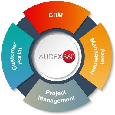 Audex 360  Crm Exclusively For Telecom And Cloud Channel