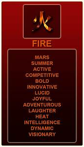 Fire signs, Moonchild and Chinese zodiac on Pinterest