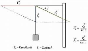 Druck Berechnen : drg anlage buchenbach b rse 2018 seite 5 stummis modellbahnforum ~ Themetempest.com Abrechnung