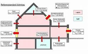 Enev 2016 Altbau : erneuerbare energien mit schrandt planen bauen ~ Lizthompson.info Haus und Dekorationen