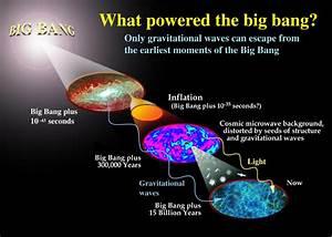 Steven Weinberg  Raking It In From Big Bang Cosmology