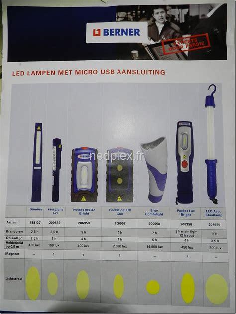 Vente de lampe de pocher berner sur Nedplex.fr