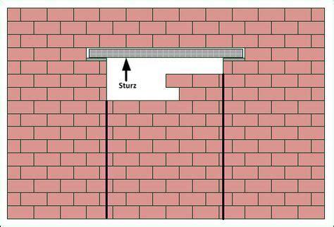 Eine Tuer Einbauen by T 252 Rsturz Einbauen T 252 R Versetzen Umbau Building A House