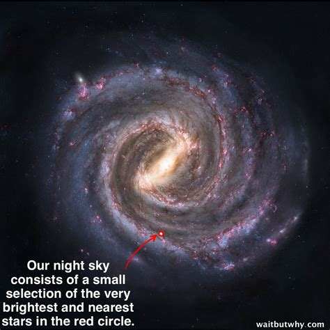 The Fermi Paradox Wait But Why