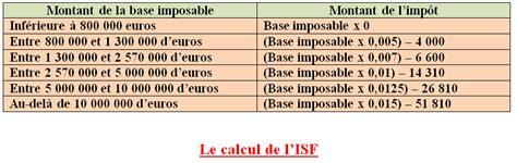 le fonctionnement de l imp 244 t de solidarit 233 sur la fortune isf