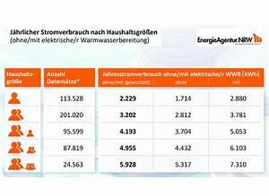 Miete Berechnen : strom single haushalt kosten ~ Themetempest.com Abrechnung