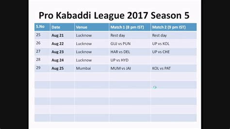 Pro Kabaddi 2017 Season 5  Pro Kabaddi 2017 Time Table