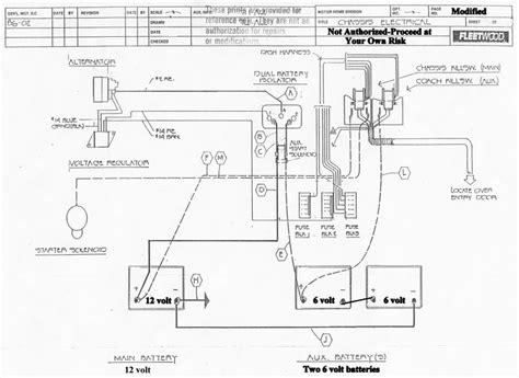 fleetwood pace arrow rv wiring diagrams wiring diagram