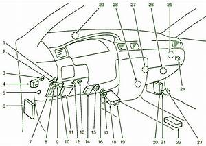 1999 Nissan Versa Fuse Box Diagram  U2013 Auto Fuse Box Diagram