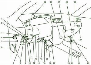 1999 Nissan Versa Fuse Box Diagram  U2013 Auto Fuse Box Diagram