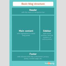 What Is A Blog?  Explanation Of Terms Blog, Blogging