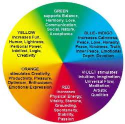 aura colors meaning images