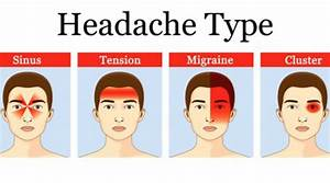 What Are The Different Types Of Headaches And Symptoms