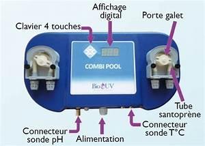 Distributeur Chlore Liquide : bio uv inox avec oxygene actif package traitement uv piscine ~ Edinachiropracticcenter.com Idées de Décoration