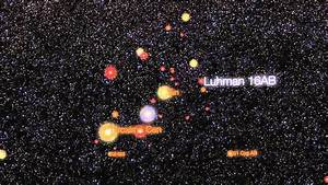 The Closest Star-Systems to Our Solar System | ESO Space ...