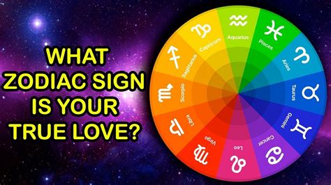 zodiac sign test true personality signs quiz match there pisces finding quizes