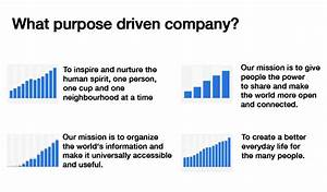 the business case for purpose With what is the purpose of a template