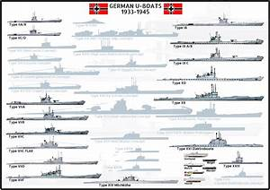 Nomenclature Of All Ww2 German Submarine Types