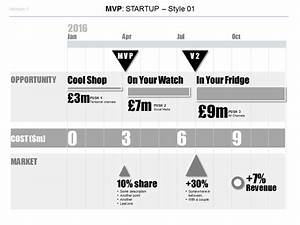 mvp With minimum viable product template