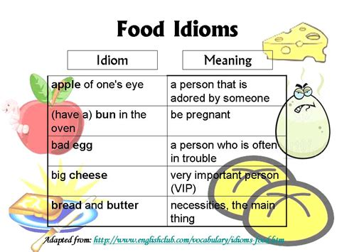 cuisine meaning my blackboard food idioms