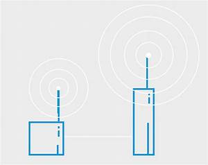 home networking actionteccom With wireless networking