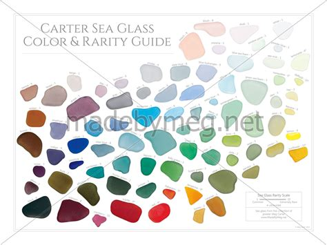 seaglass color sea glass color and rarity guide poster made by