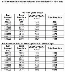 Bajaj Allianz Health Insurance Premium Chart Pdf Is
