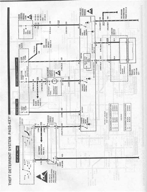 Help Need Vats Diagram Camaro Tbi Third Generation