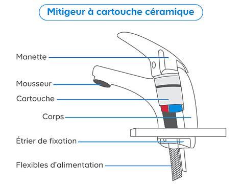 Comment Remplacer Un Robinet by Comment Remplacer La Cartouche D Un Mitigeur Castorama
