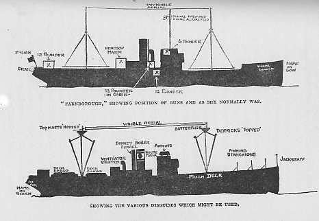 Wwi Ship Diagram by Were Q Ships Used By The In Wwi Breaking The