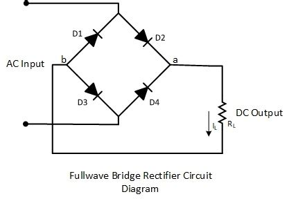 Full Wave Bridge Rectifier Operation With Capacitor Filter