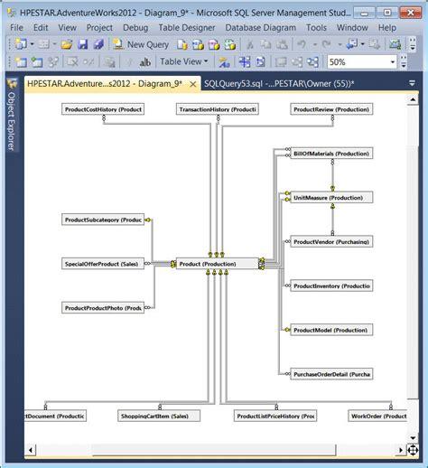 tool  create  er diagram