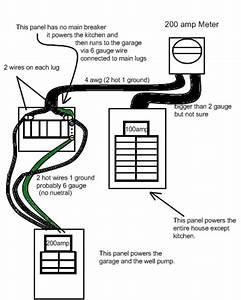 eaton 200 amp service panel wiring diagram eaton free With diagram furthermore 3 phase circuit breaker panel on 110 breaker box
