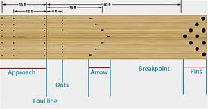 Bowling Lane Dimensions Diagram
